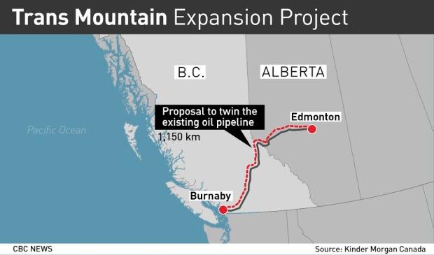 trans-mountain-pipeline