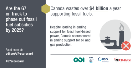 g7 fossil fuel scorecard infographics_canada