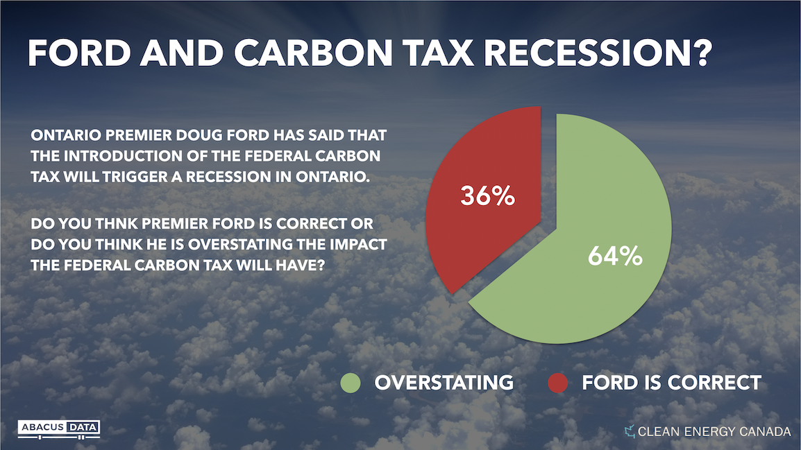 ford and carbon tax infographic
