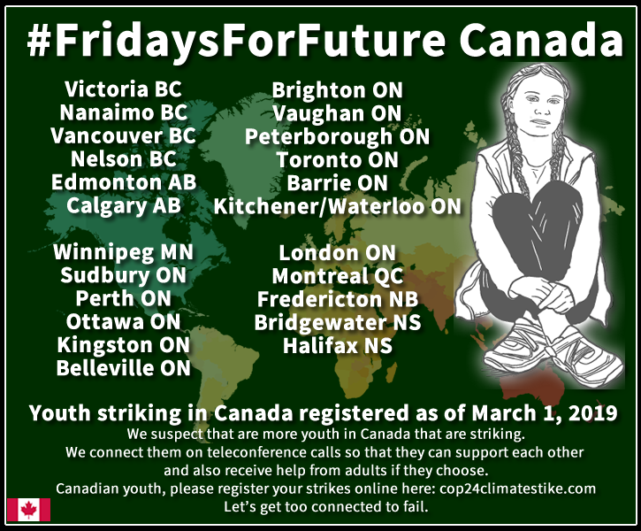 fridays for future strikes