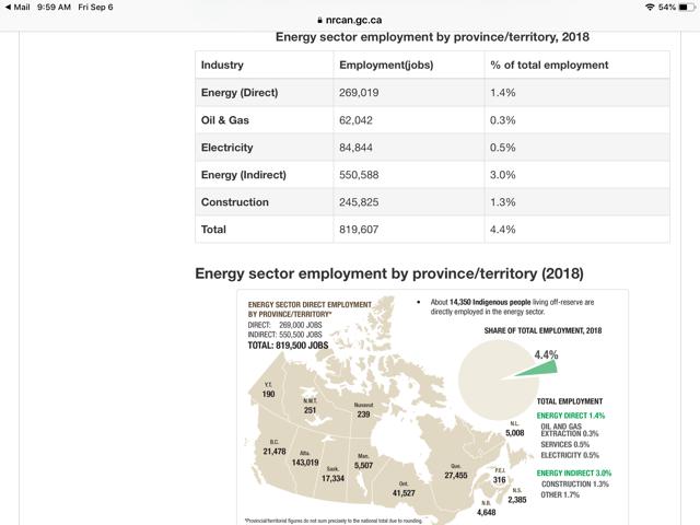 energy information sample