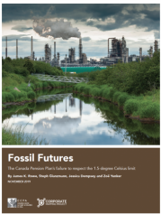 fossil futures ccpa